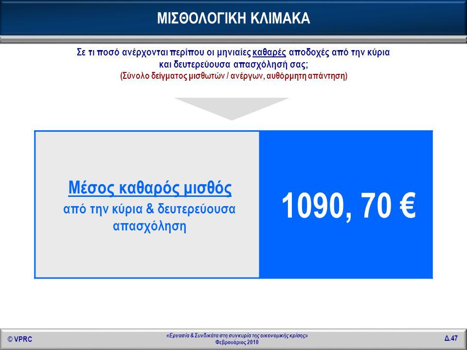 1090, 70 € Μέσος καθαρός μισθός ΜΙΣΘΟΛΟΓΙΚΗ ΚΛΙΜΑΚΑ
