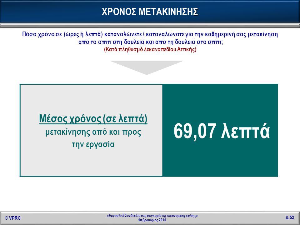 69,07 λεπτά Μέσος χρόνος (σε λεπτά) ΧΡΟΝΟΣ ΜΕΤΑΚΙΝΗΣΗΣ