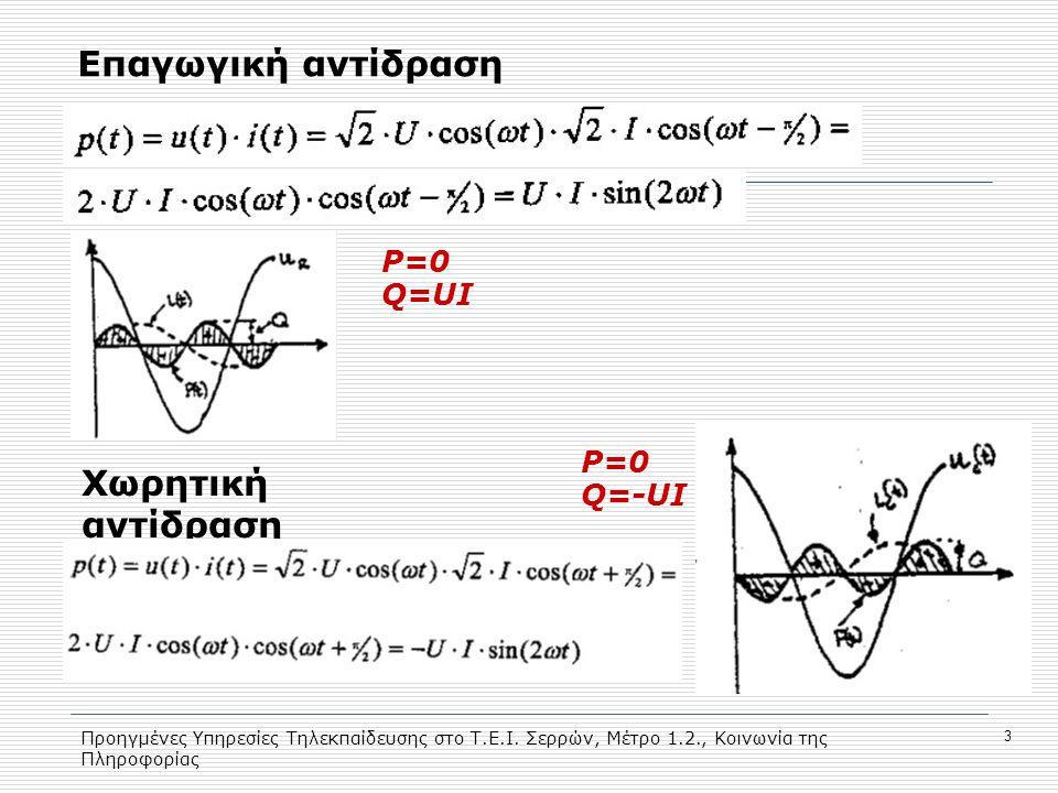 Επαγωγική αντίδραση Χωρητική αντίδραση P=0 Q=UI P=0 Q=-UI