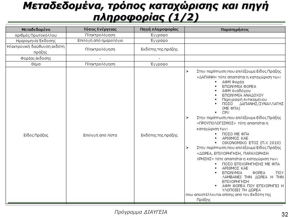 Μεταδεδομένα, τρόπος καταχώρισης και πηγή πληροφορίας (1/2)