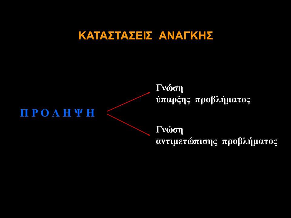 ΚΑΤΑΣΤΑΣΕΙΣ ΑΝΑΓΚΗΣ Π Ρ Ο Λ Η Ψ Η Γνώση ύπαρξης προβλήματος