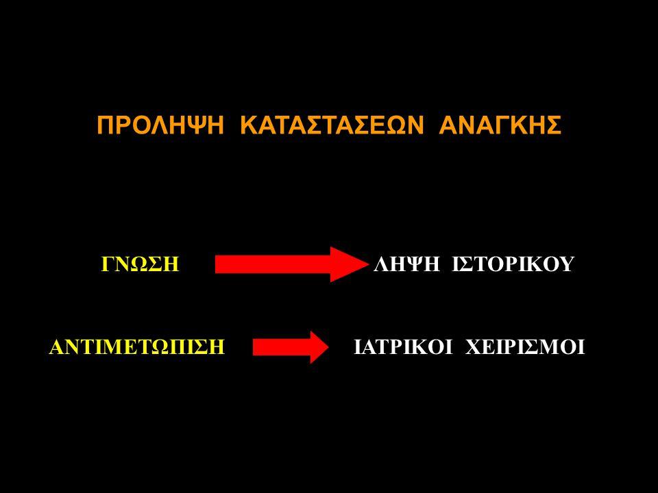 ΠΡΟΛΗΨΗ ΚΑΤΑΣΤΑΣΕΩΝ ΑΝΑΓΚΗΣ