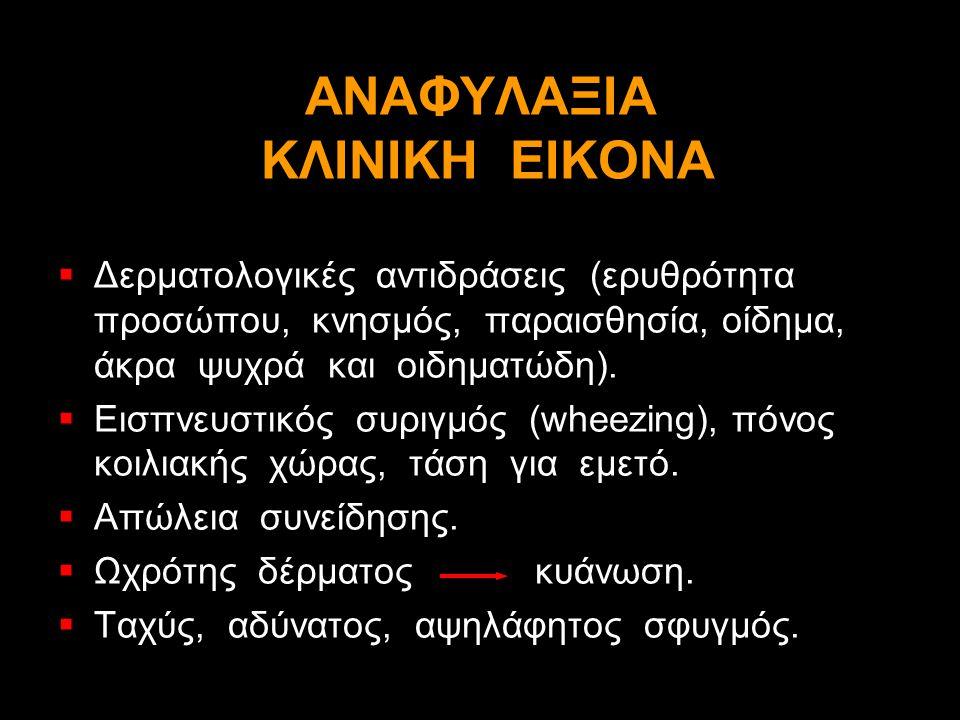 ΑΝΑΦΥΛΑΞΙΑ ΚΛΙΝΙΚΗ ΕΙΚΟΝΑ