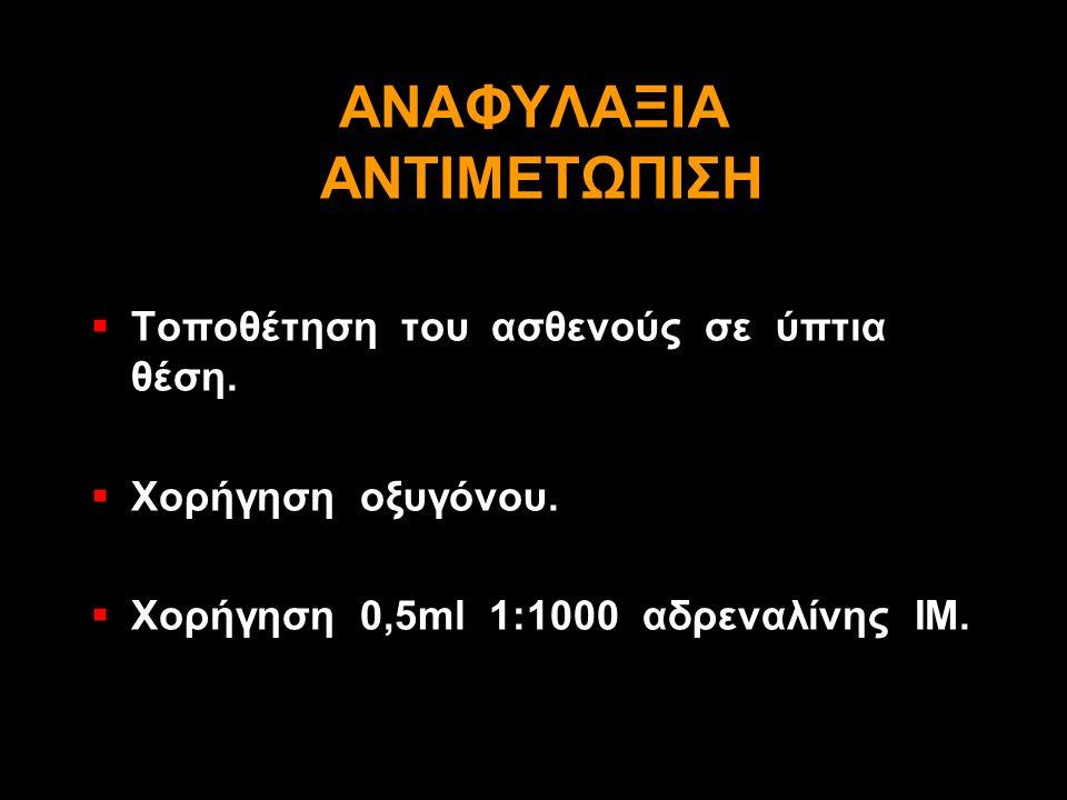 ΑΝΑΦΥΛΑΞΙΑ ΑΝΤΙΜΕΤΩΠΙΣΗ