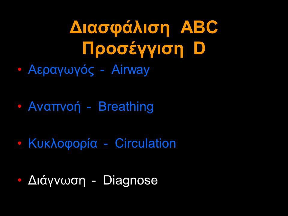 Διασφάλιση ABC Προσέγγιση D