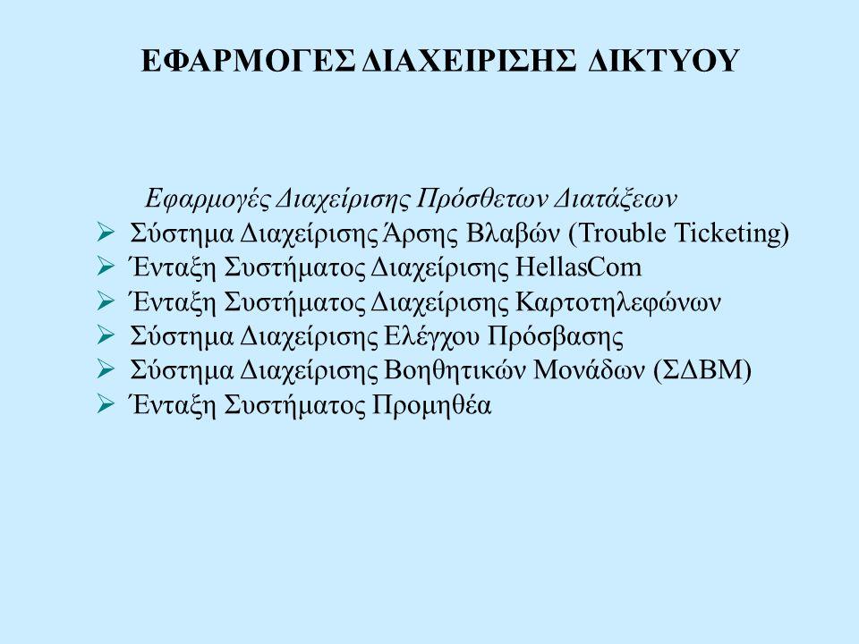 ΕΦΑΡΜΟΓΕΣ ΔΙΑΧΕΙΡΙΣΗΣ ΔΙΚΤΥΟΥ