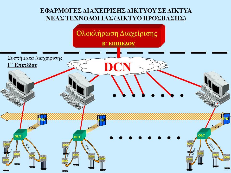 . . . . . . . . . . . . . . . . DCN Ολοκλήρωση Διαχείρισης