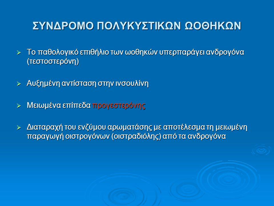 ΣΥΝΔΡΟΜΟ ΠΟΛΥΚΥΣΤΙΚΩΝ ΩΟΘΗΚΩΝ