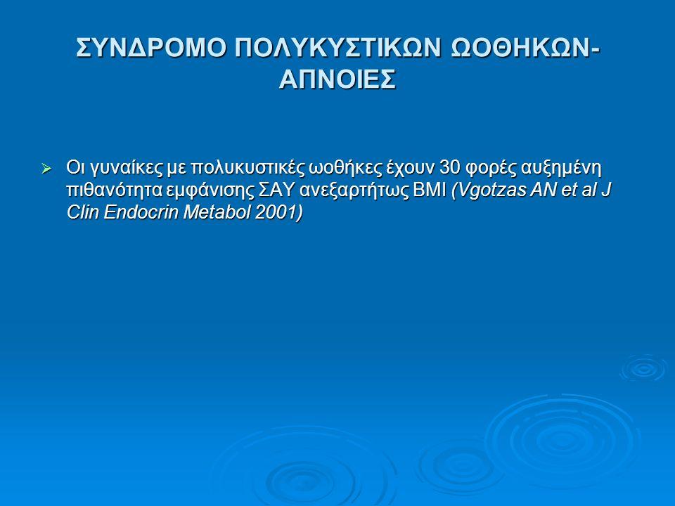 ΣΥΝΔΡΟΜΟ ΠΟΛΥΚΥΣΤΙΚΩΝ ΩΟΘΗΚΩΝ- ΑΠΝΟΙΕΣ