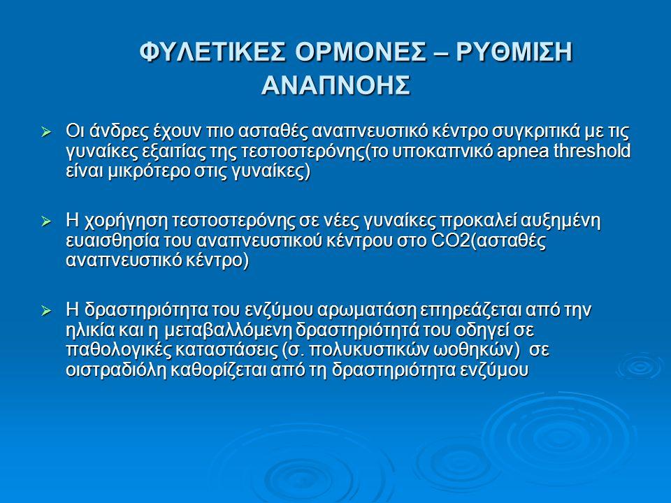 ΦΥΛΕΤΙΚΕΣ ΟΡΜΟΝΕΣ – ΡΥΘΜΙΣΗ ΑΝΑΠΝΟΗΣ
