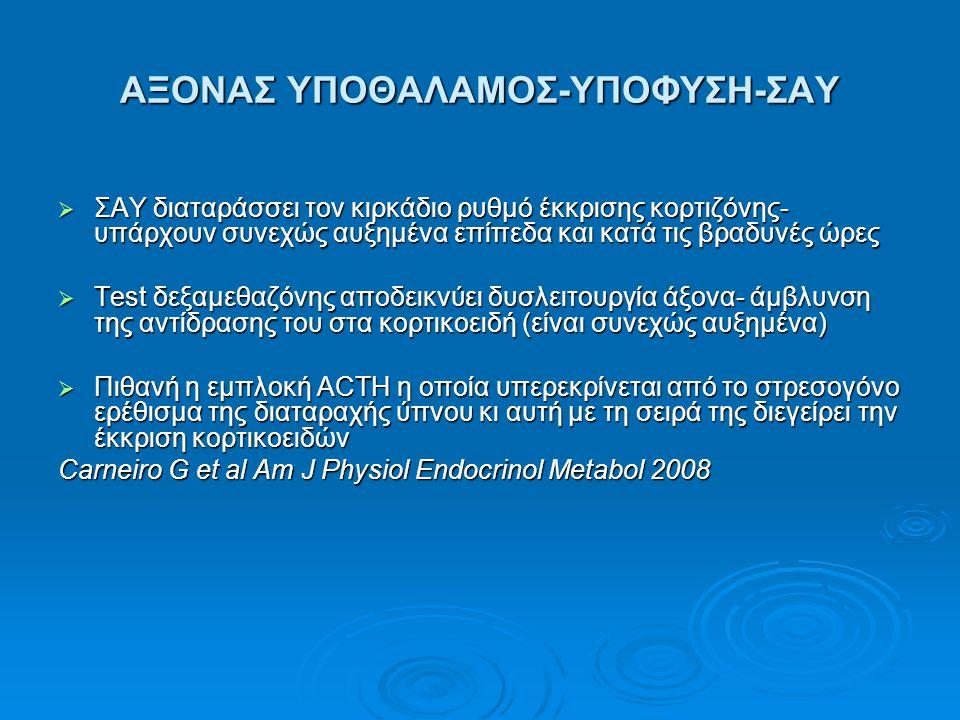 ΑΞΟΝΑΣ ΥΠΟΘΑΛΑΜΟΣ-ΥΠΟΦΥΣΗ-ΣΑΥ