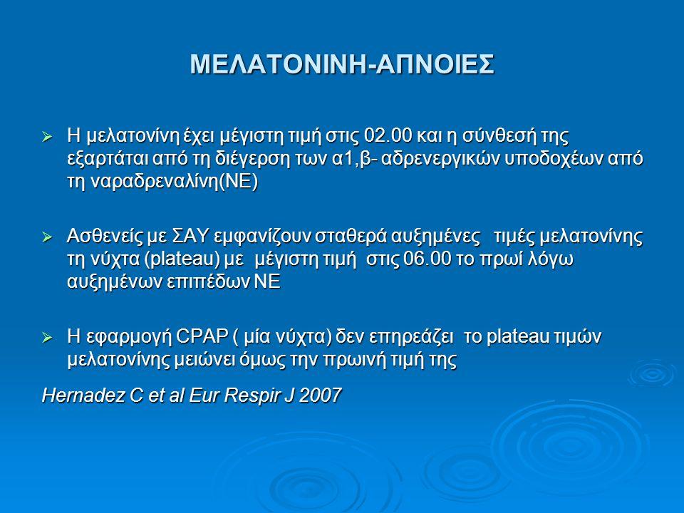 ΜΕΛΑΤΟΝΙΝΗ-ΑΠΝΟΙΕΣ
