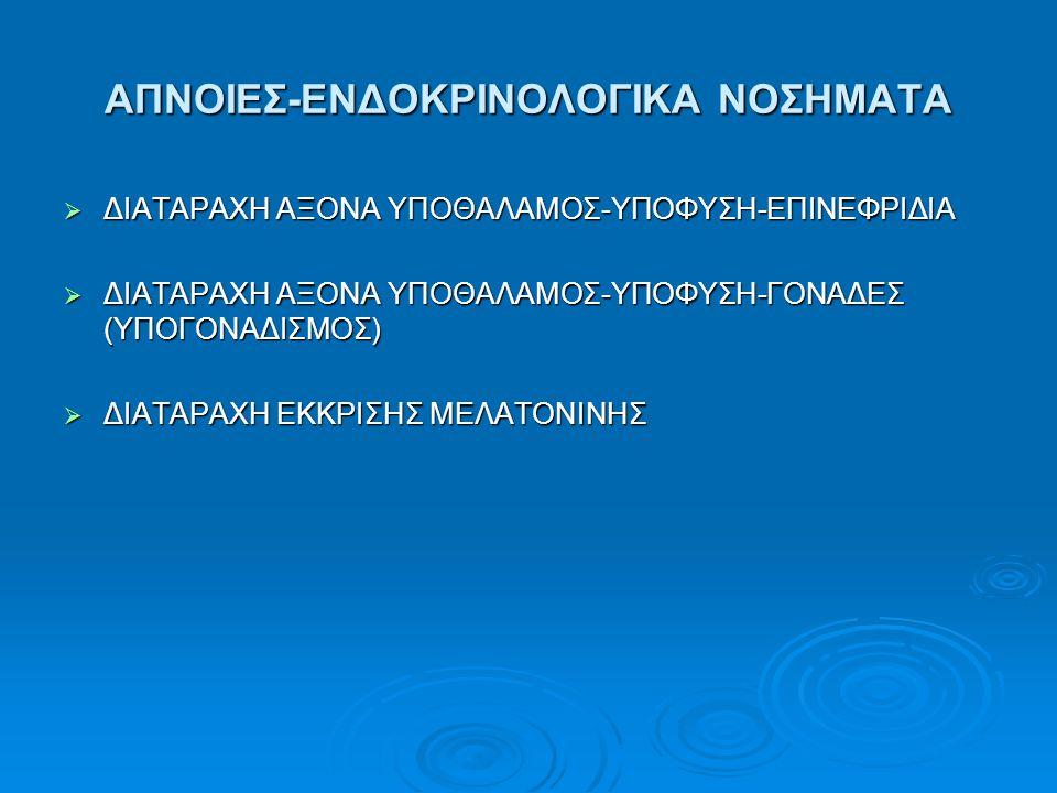 ΑΠΝΟΙΕΣ-ΕΝΔΟΚΡΙΝΟΛΟΓΙΚΑ ΝΟΣΗΜΑΤΑ