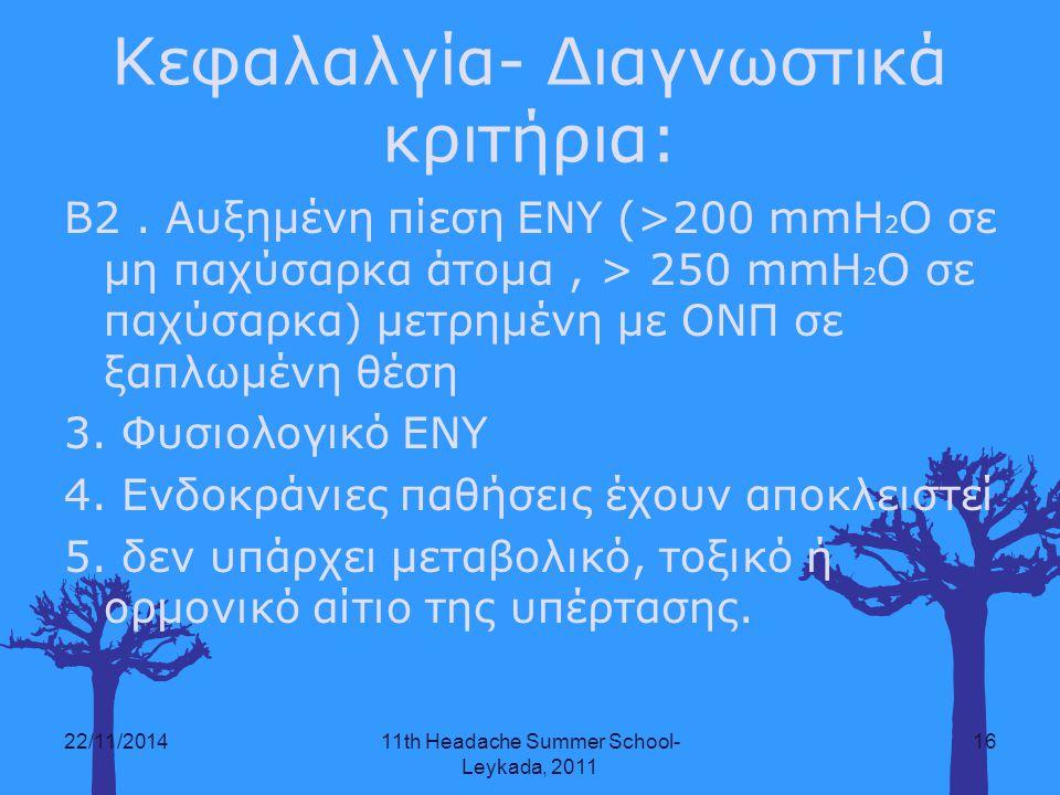 Κεφαλαλγία- Διαγνωστικά κριτήρια: