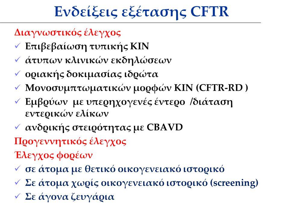 Ενδείξεις εξέτασης CFTR