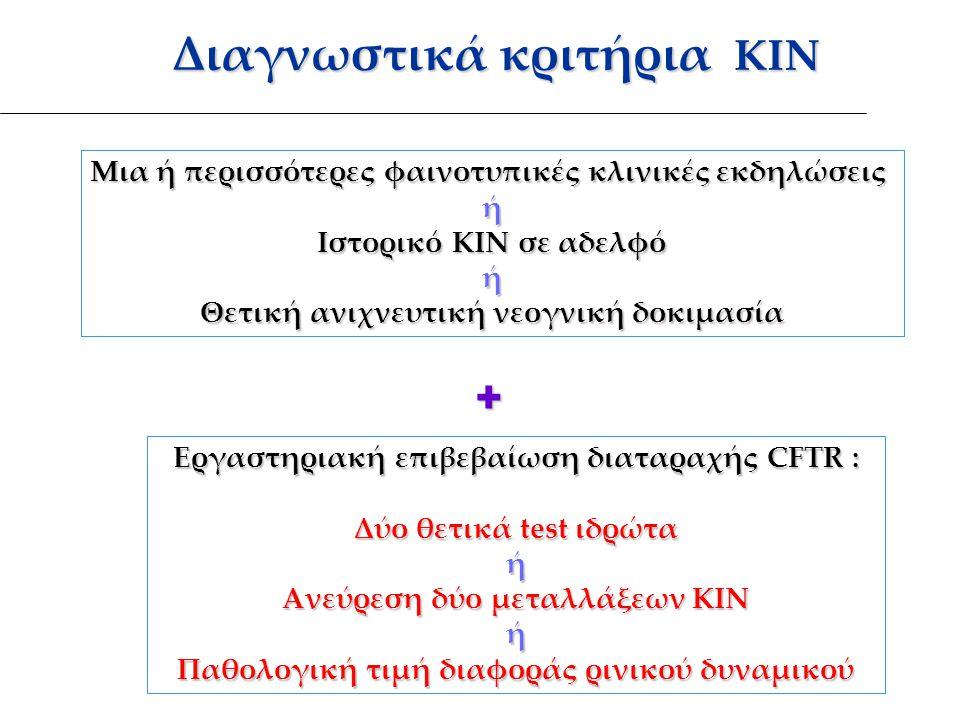Διαγνωστικά κριτήρια ΚΙΝ