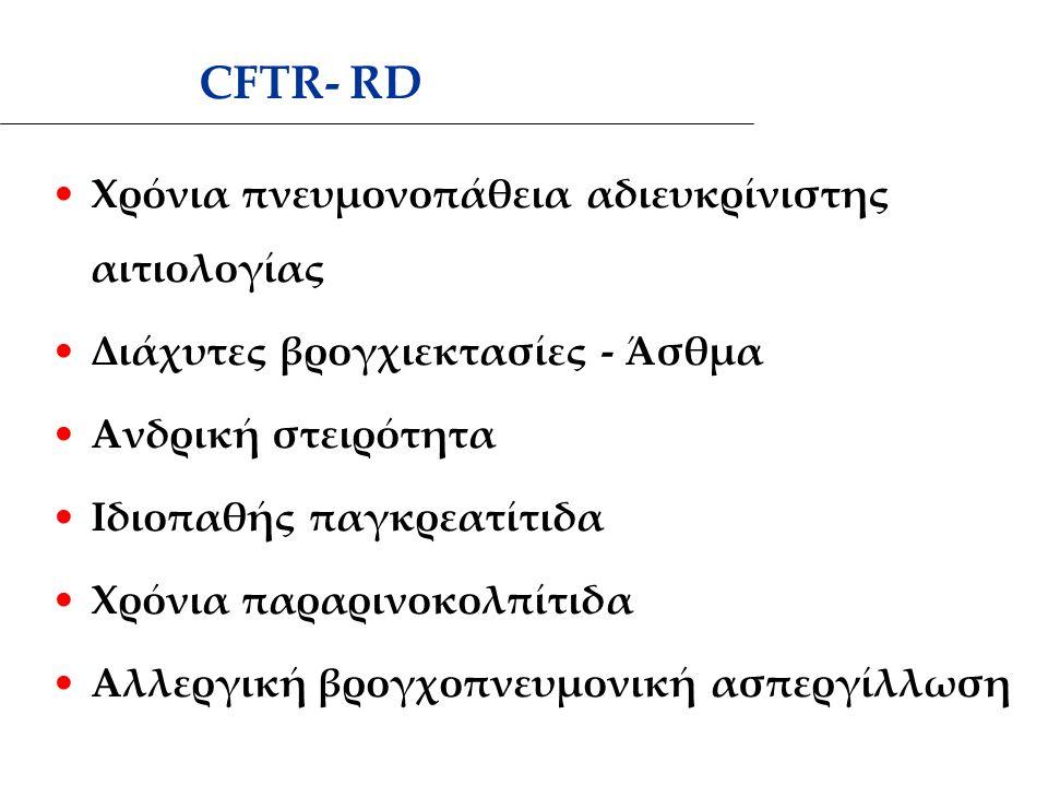 CFTR- RD Χρόνια πνευμονοπάθεια αδιευκρίνιστης αιτιολογίας