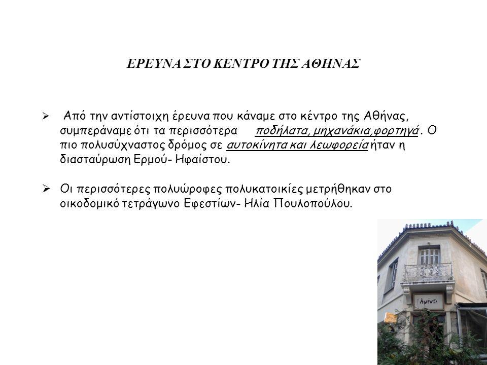 ΕΡΕΥΝΑ ΣΤΟ ΚΕΝΤΡΟ ΤΗΣ ΑΘΗΝΑΣ