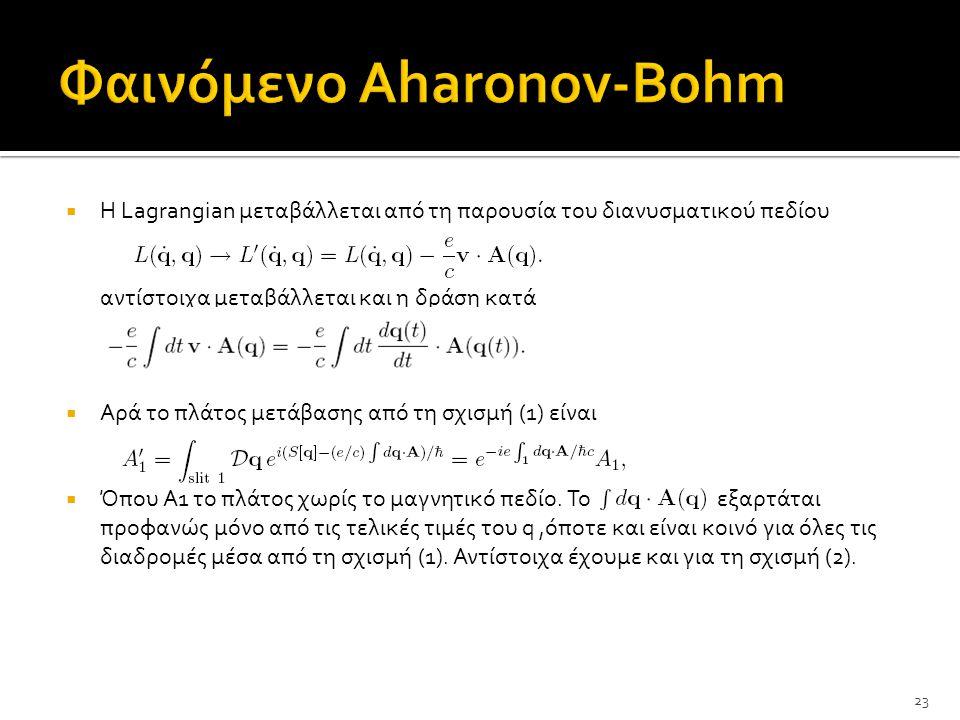 Φαινόμενο Αharonov-Bohm