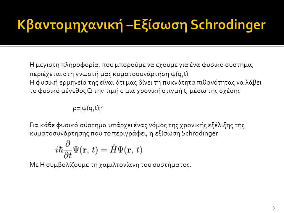 Κβαντομηχανική –Εξίσωση Schrodinger