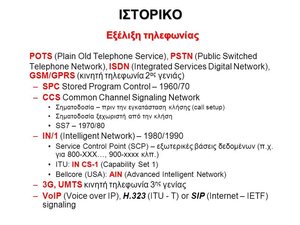 ΙΣΤΟΡΙΚΟ Εξέλιξη τηλεφωνίας