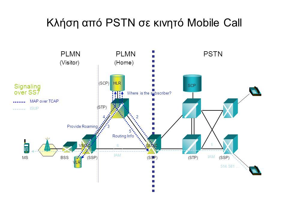 Κλήση από PSTN σε κινητό Mobile Call