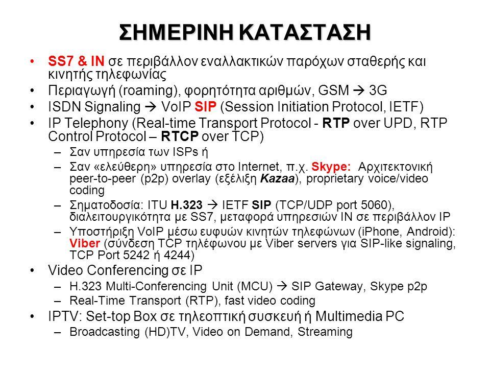 ΣΗΜΕΡΙΝH ΚΑΤΑΣΤΑΣΗ SS7 & IN σε περιβάλλον εναλλακτικών παρόχων σταθερής και κινητής τηλεφωνίας. Περιαγωγή (roaming), φορητότητα αριθμών, GSM  3G.