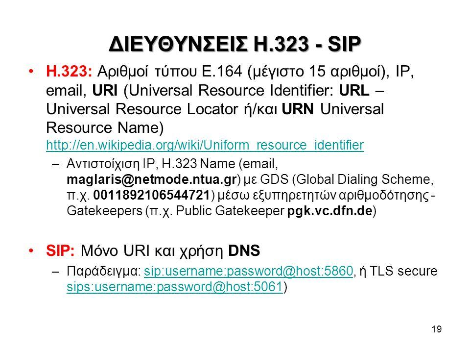 ΔΙΕΥΘΥΝΣΕΙΣ H.323 - SIP