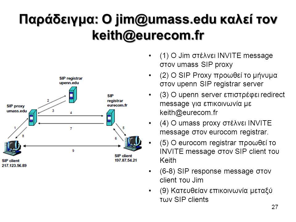Παράδειγμα: Ο jim@umass.edu καλεί τον keith@eurecom.fr