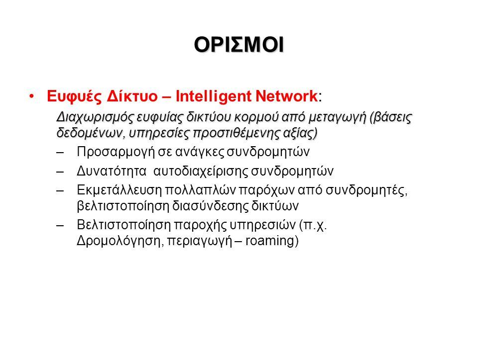 ΟΡΙΣΜΟΙ Ευφυές Δίκτυο – Intelligent Network: