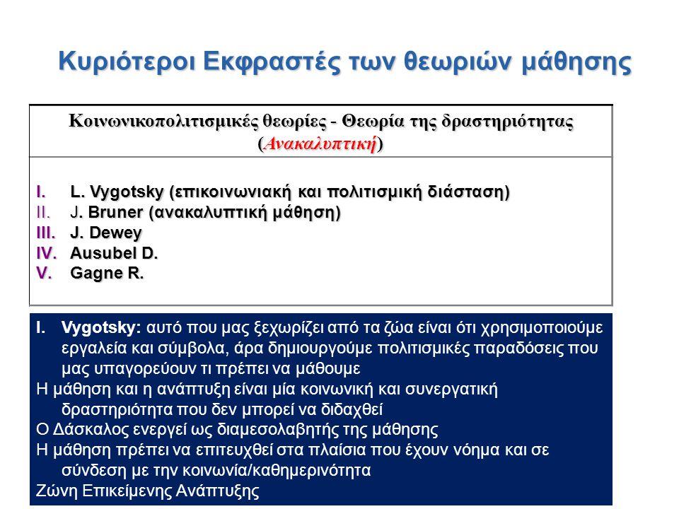 Koινωνικοπολιτισμικές θεωρίες - Θεωρία της δραστηριότητας