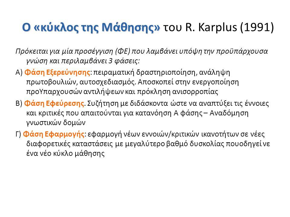 Ο «κύκλος της Μάθησης» του R. Karplus (1991)