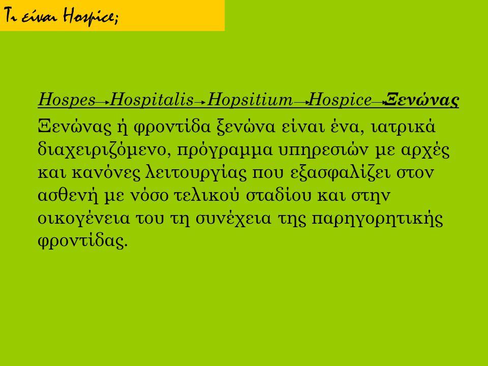 Τι είναι Hospice; Hospes Hospitalis Hopsitium Hospice Ξενώνας.