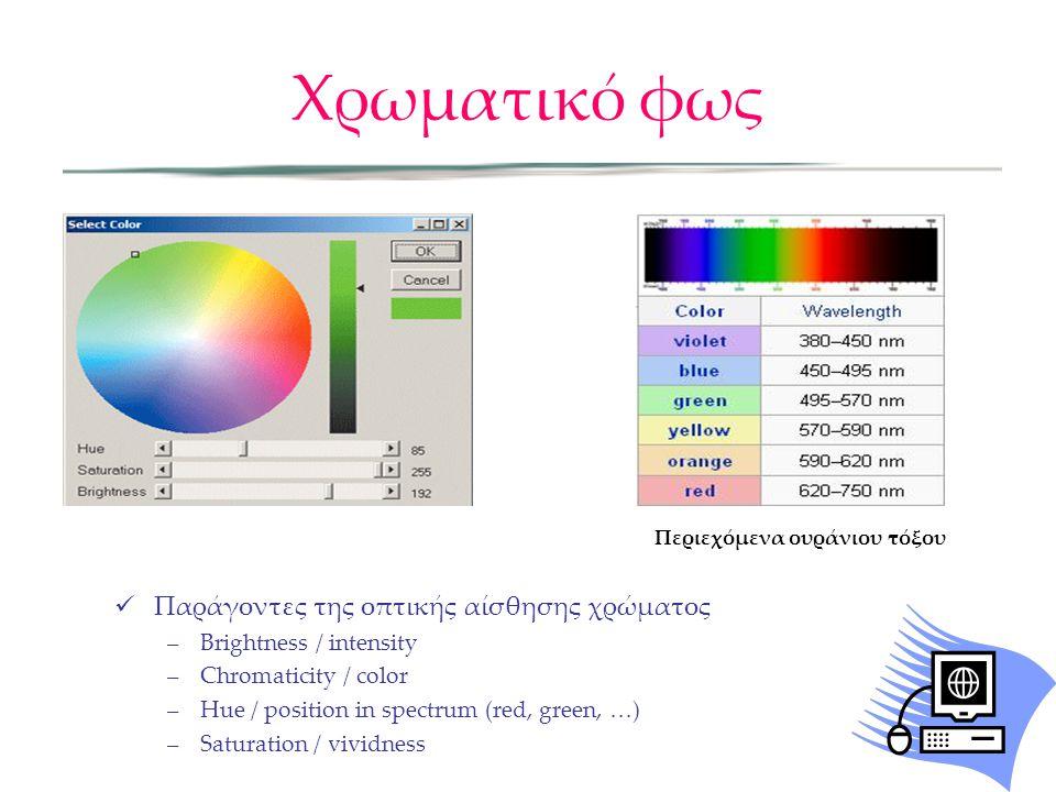 Χρωματικό φως Παράγοντες της οπτικής αίσθησης χρώματος