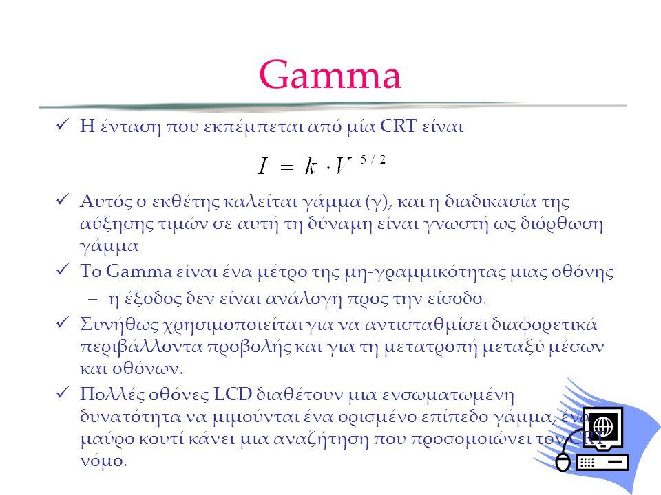 Gamma Η ένταση που εκπέμπεται από μία CRT είναι