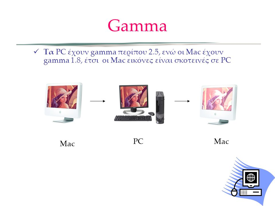 Gamma Τα PC έχουν gamma περίπου 2.5, ενώ οι Mac έχουν gamma 1.8, έτσι οι Mac εικόνες είναι σκοτεινές σε PC.