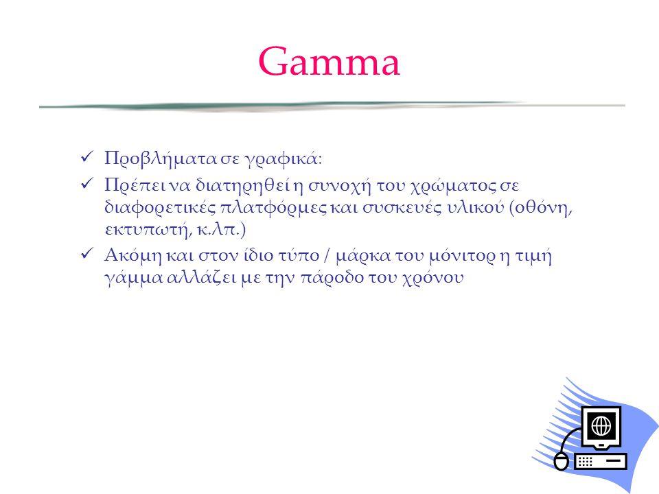 Gamma Προβλήματα σε γραφικά:
