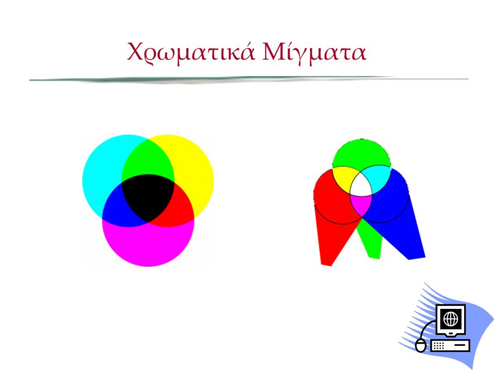 Χρωματικά Μίγματα Changed additive and subtractive color images, removed citation of Gleitman's Psychology.