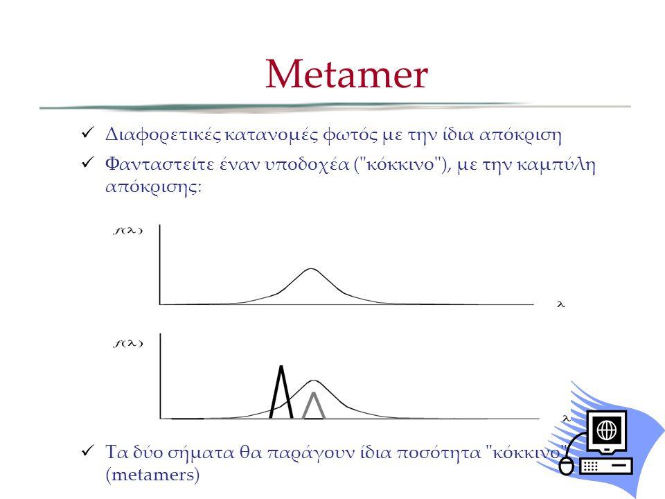 Metamer Διαφορετικές κατανομές φωτός με την ίδια απόκριση