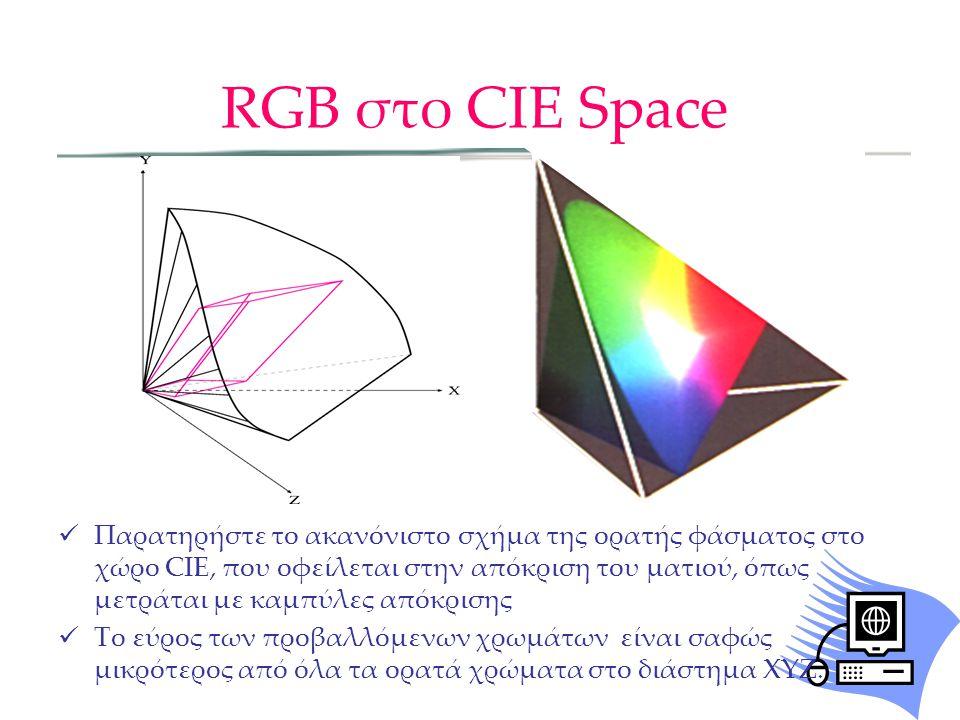 RGB στο CIE Space