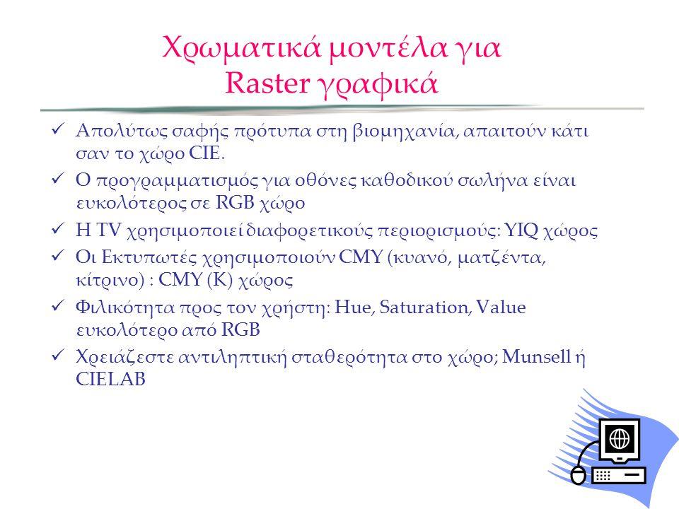 Χρωματικά μοντέλα για Raster γραφικά