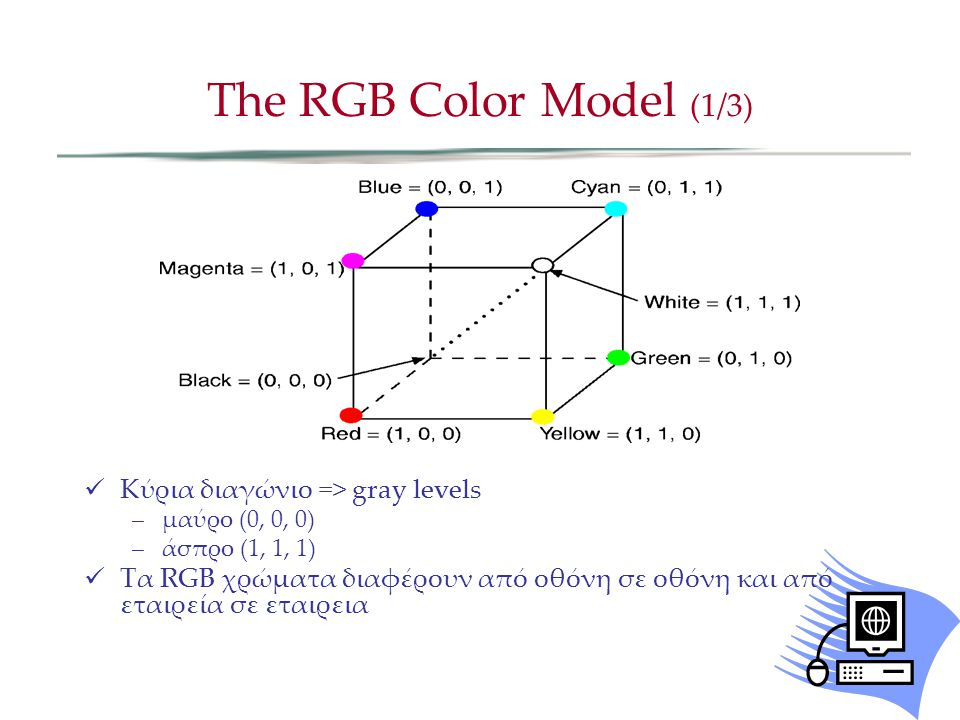 The RGB Color Model (1/3) Κύρια διαγώνιο => gray levels