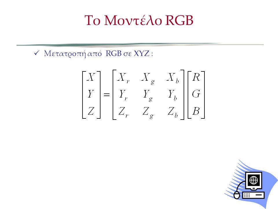Το Μοντέλο RGB Μετατροπή από RGB σε XYZ :