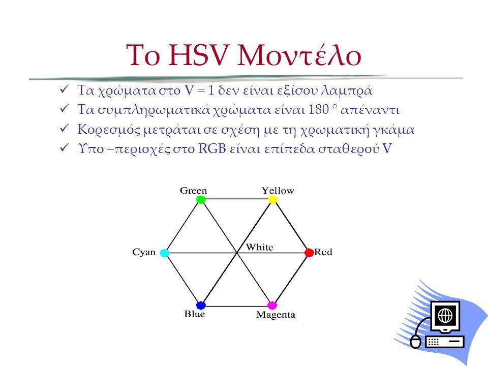 Το HSV Μοντέλο Τα χρώματα στo V = 1 δεν είναι εξίσου λαμπρά