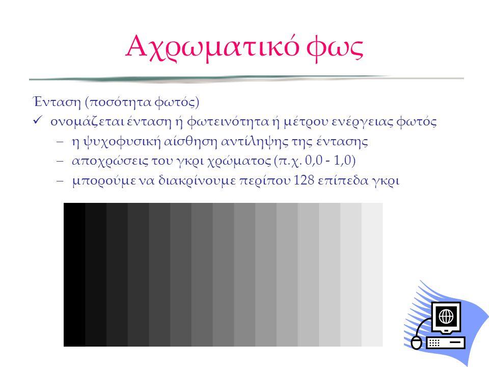Αχρωματικό φως Ένταση (ποσότητα φωτός)