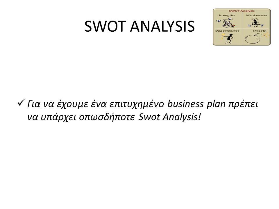 SWOT ANALYSIS Για να έχουμε ένα επιτυχημένο business plan πρέπει να υπάρχει οπωσδήποτε Swot Analysis!