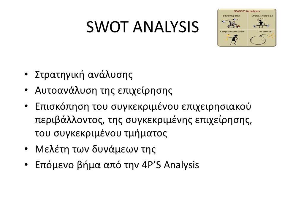 SWOT ANALYSIS Στρατηγική ανάλυσης Αυτοανάλυση της επιχείρησης