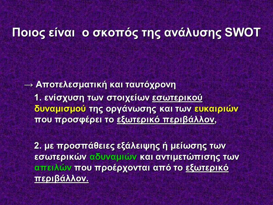 Ποιος είναι ο σκοπός της ανάλυσης SWOT