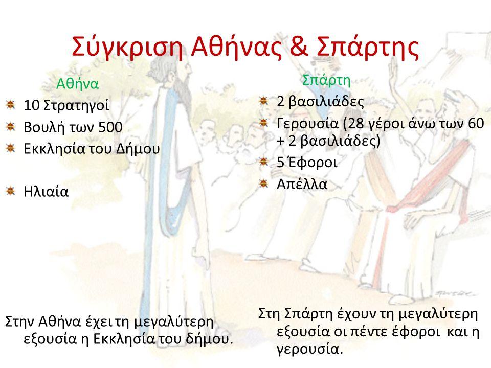 Σύγκριση Αθήνας & Σπάρτης