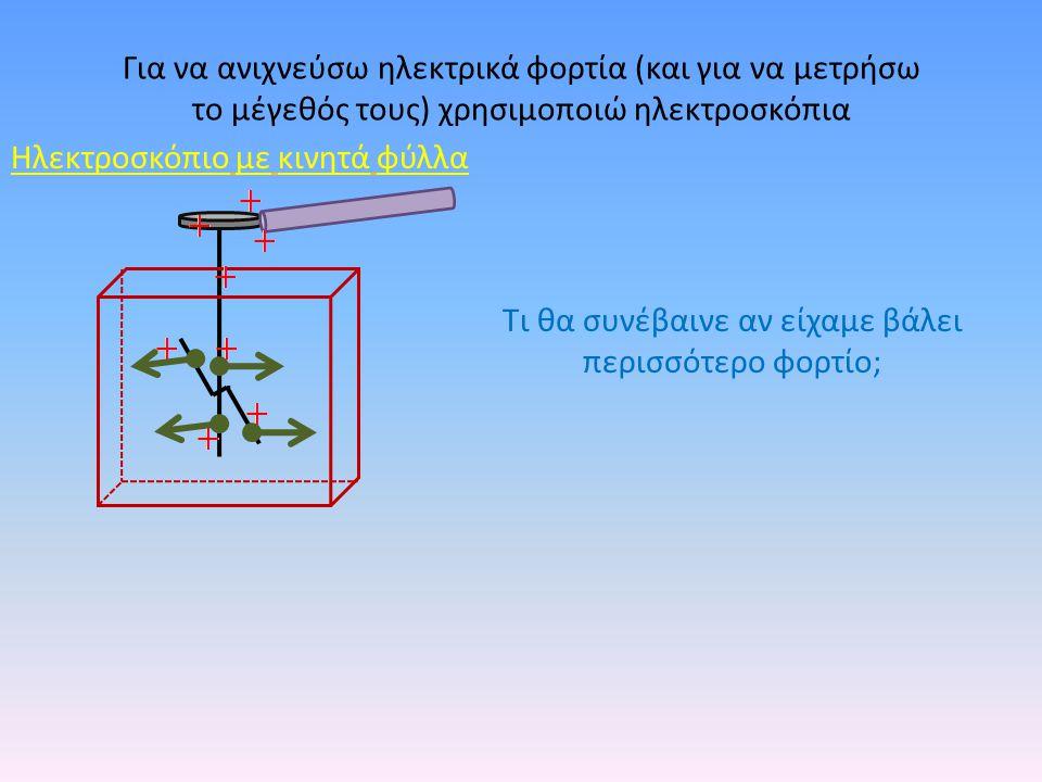 Ηλεκτροσκόπιο με κινητά φύλλα